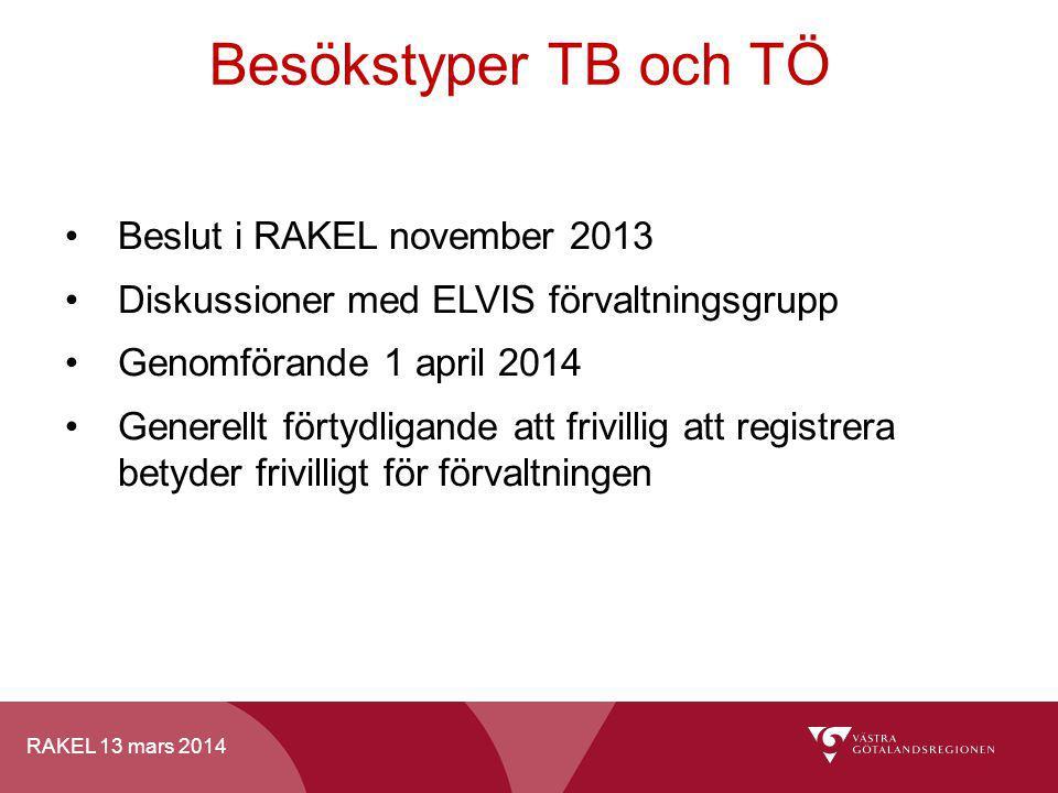 RAKEL 13 mars 2014 Besökstyper TB och TÖ Beslut i RAKEL november 2013 Diskussioner med ELVIS förvaltningsgrupp Genomförande 1 april 2014 Generellt för