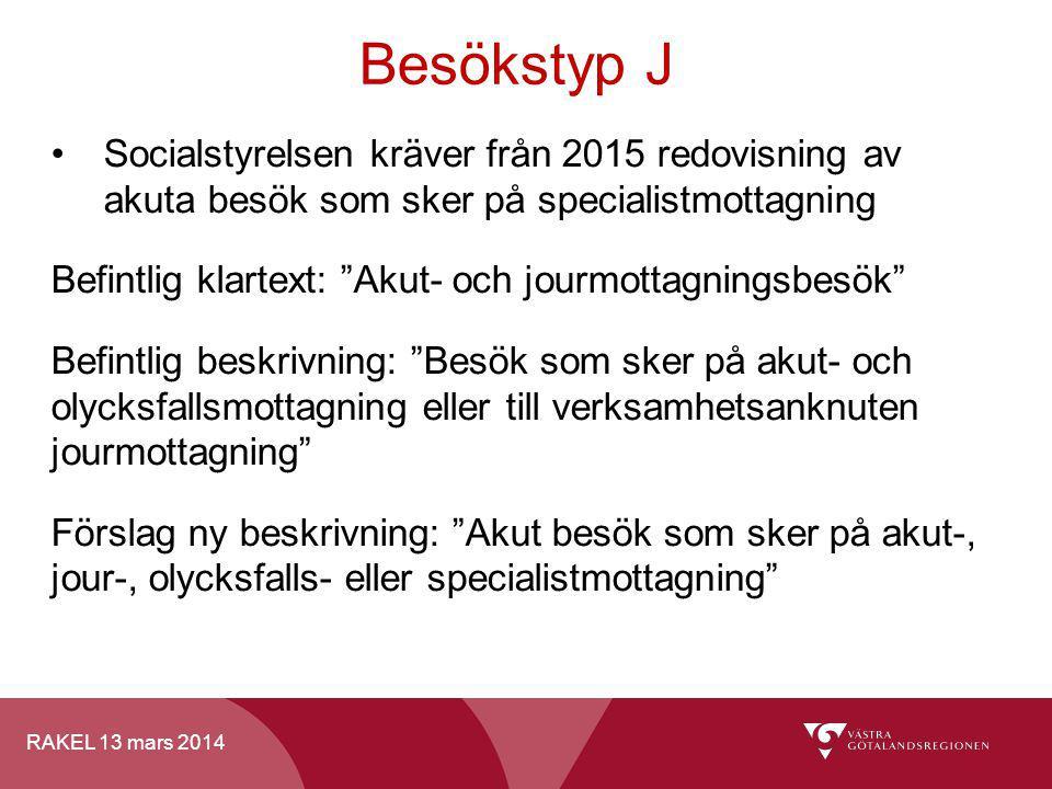 """RAKEL 13 mars 2014 Besökstyp J Socialstyrelsen kräver från 2015 redovisning av akuta besök som sker på specialistmottagning Befintlig klartext: """"Akut-"""