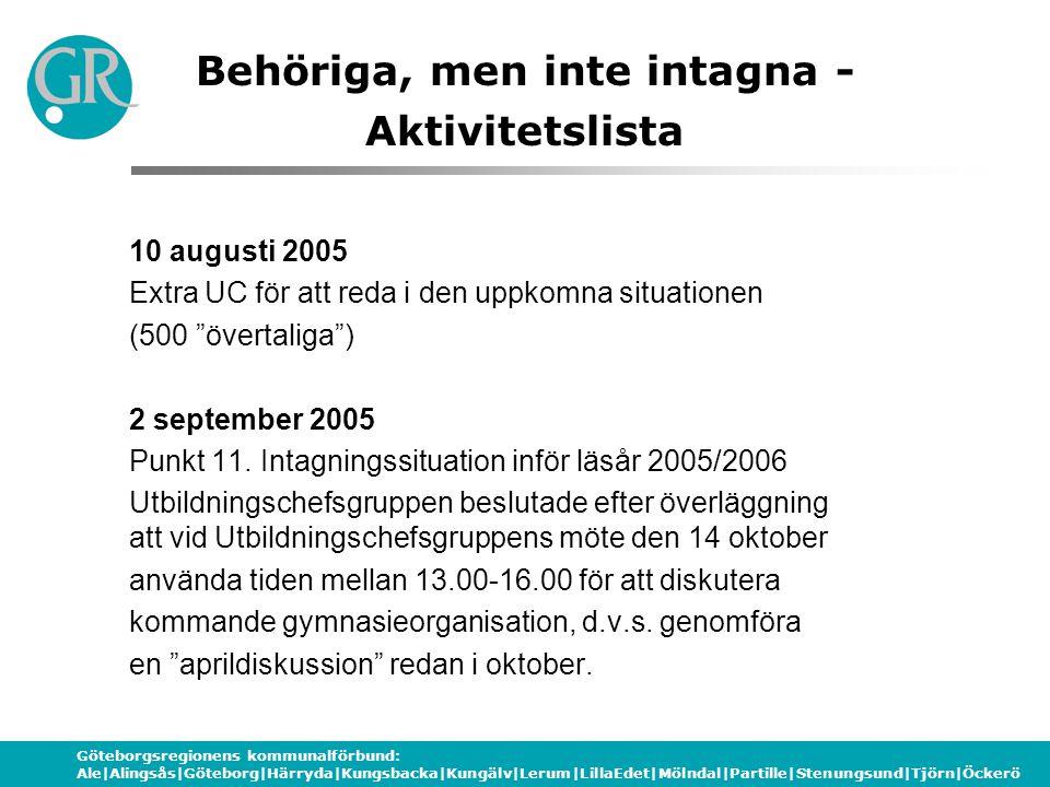 Göteborgsregionens kommunalförbund: Ale|Alingsås|Göteborg|Härryda|Kungsbacka|Kungälv|Lerum|LillaEdet|Mölndal|Partille|Stenungsund|Tjörn|Öckerö Behöriga, men inte intagna - Aktivitetslista 10 augusti 2005 Extra UC för att reda i den uppkomna situationen (500 övertaliga ) 2 september 2005 Punkt 11.