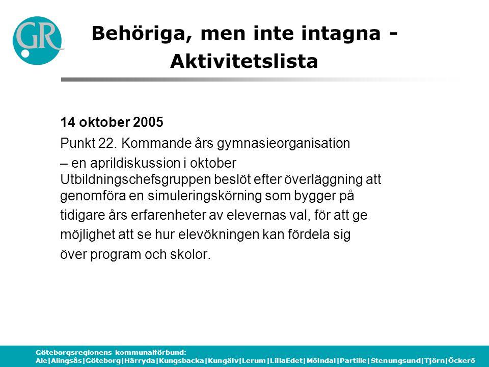 Göteborgsregionens kommunalförbund: Ale|Alingsås|Göteborg|Härryda|Kungsbacka|Kungälv|Lerum|LillaEdet|Mölndal|Partille|Stenungsund|Tjörn|Öckerö Behöriga, men inte intagna - Aktivitetslista 14 oktober 2005 Punkt 22.