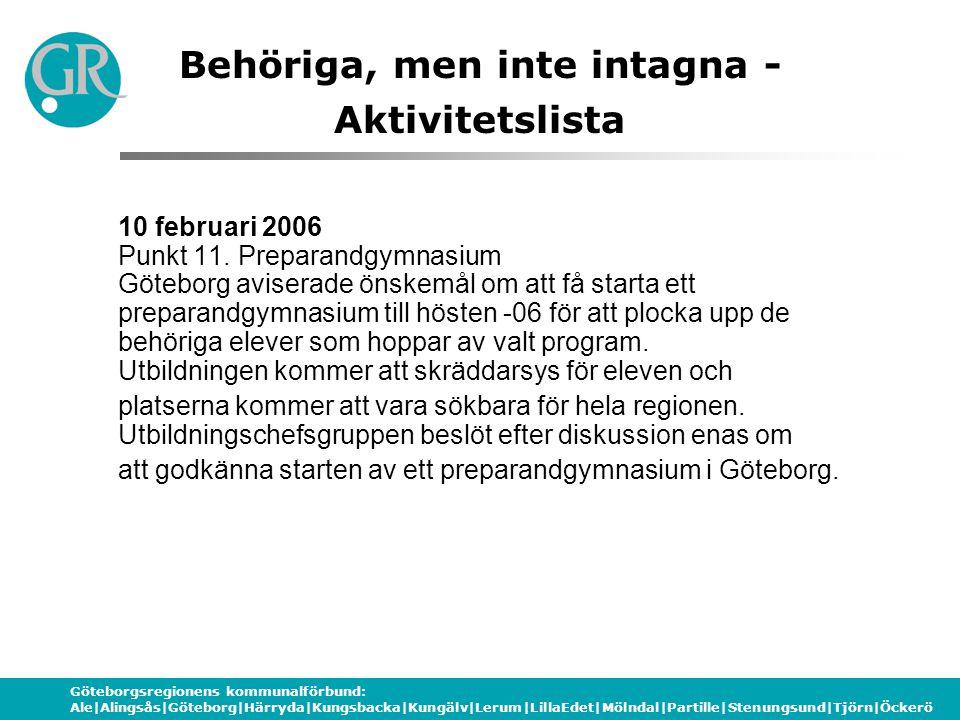 Göteborgsregionens kommunalförbund: Ale|Alingsås|Göteborg|Härryda|Kungsbacka|Kungälv|Lerum|LillaEdet|Mölndal|Partille|Stenungsund|Tjörn|Öckerö Behöriga, men inte intagna - Aktivitetslista 10 februari 2006 Punkt 11.