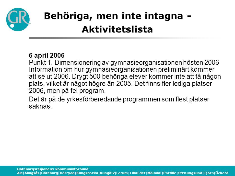 Göteborgsregionens kommunalförbund: Ale|Alingsås|Göteborg|Härryda|Kungsbacka|Kungälv|Lerum|LillaEdet|Mölndal|Partille|Stenungsund|Tjörn|Öckerö Behöriga, men inte intagna - Aktivitetslista 6 april 2006 Punkt 1.