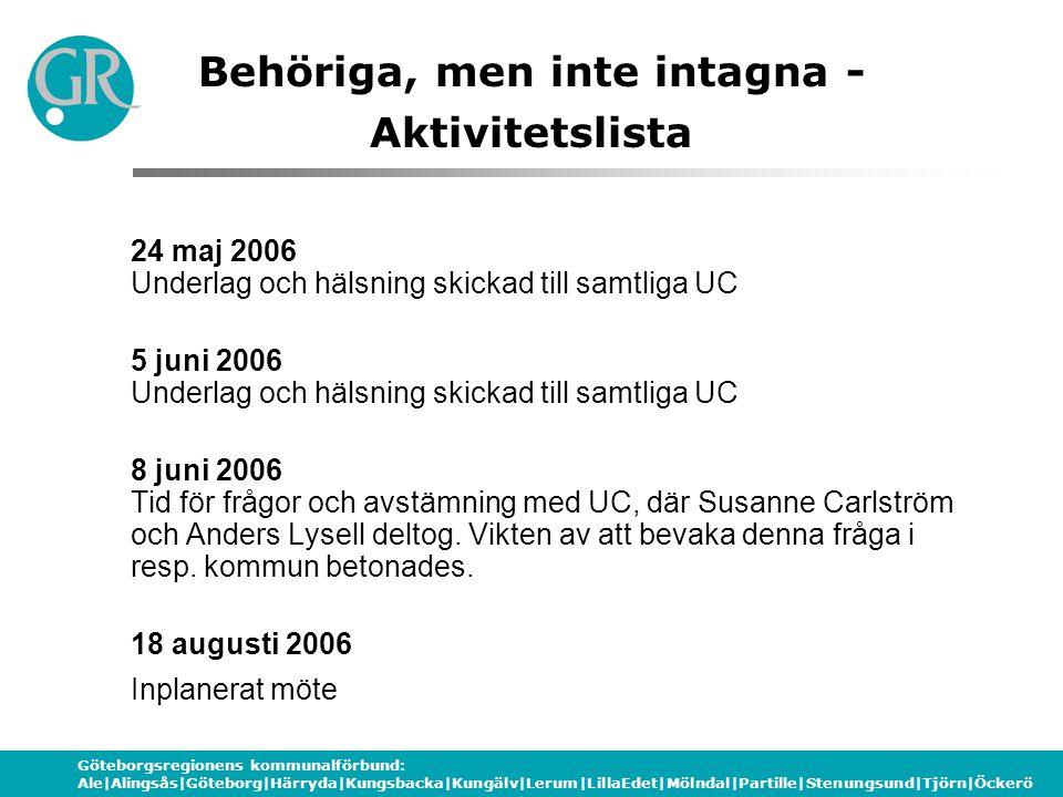 Göteborgsregionens kommunalförbund: Ale|Alingsås|Göteborg|Härryda|Kungsbacka|Kungälv|Lerum|LillaEdet|Mölndal|Partille|Stenungsund|Tjörn|Öckerö Behöriga, men inte intagna - Aktivitetslista 24 maj 2006 Underlag och hälsning skickad till samtliga UC 5 juni 2006 Underlag och hälsning skickad till samtliga UC 8 juni 2006 Tid för frågor och avstämning med UC, där Susanne Carlström och Anders Lysell deltog.