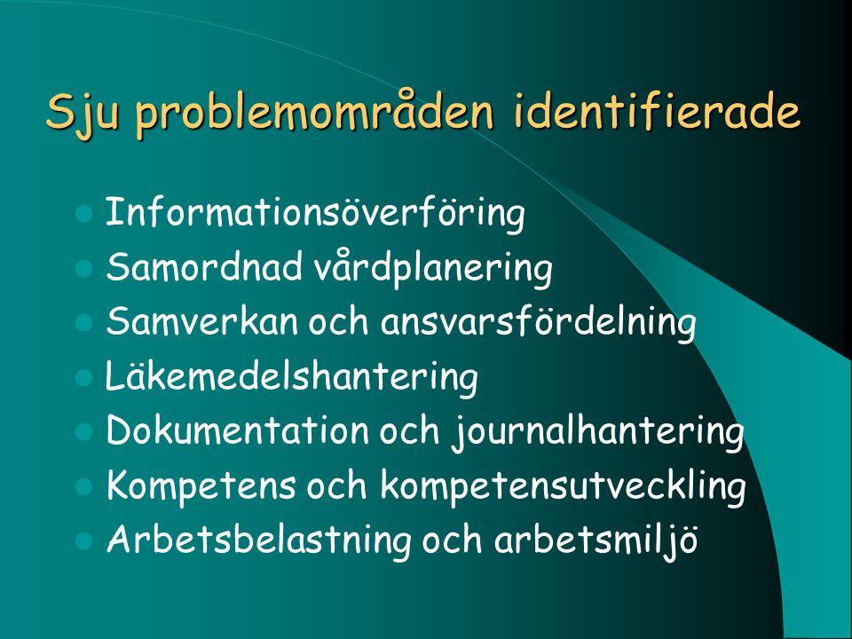 Sju problemområden identifierade Informationsöverföring Samordnad vårdplanering Samverkan och ansvarsfördelning Läkemedelshantering Dokumentation och
