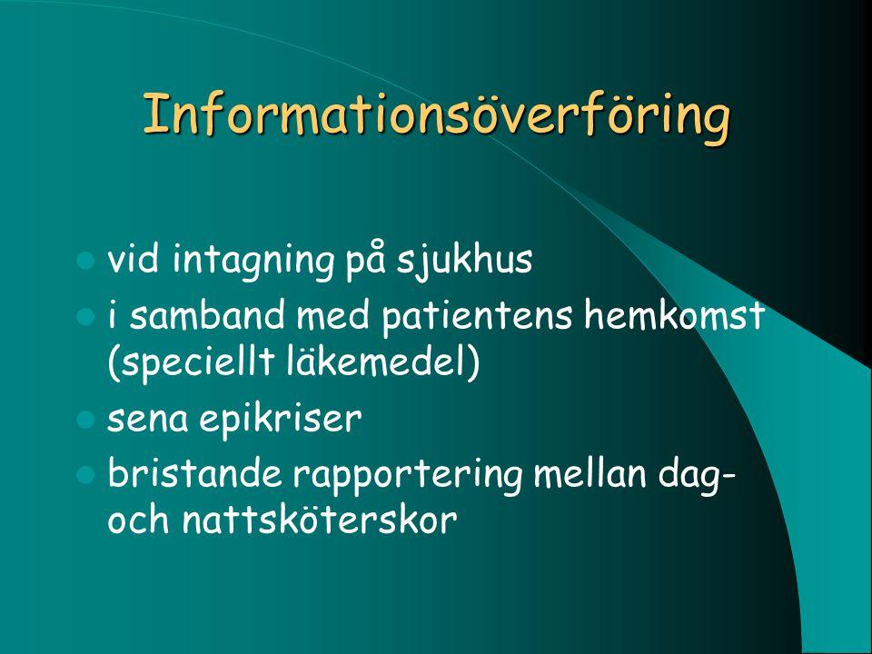 Informationsöverföring vid intagning på sjukhus i samband med patientens hemkomst (speciellt läkemedel) sena epikriser bristande rapportering mellan d