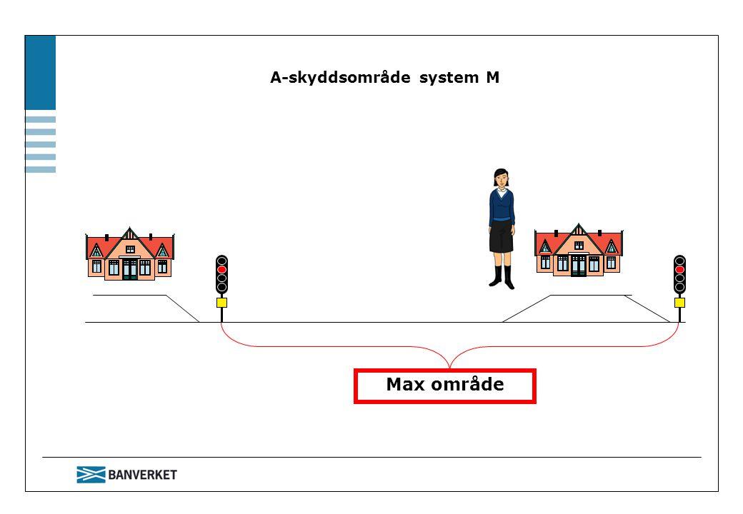 A-skyddsområde system M Max område