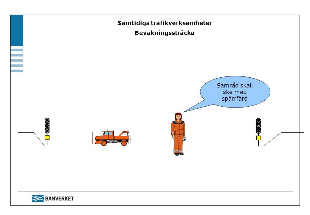 Samtidiga trafikverksamheter Bevakningssträcka Samråd skall ske med spärrfärd