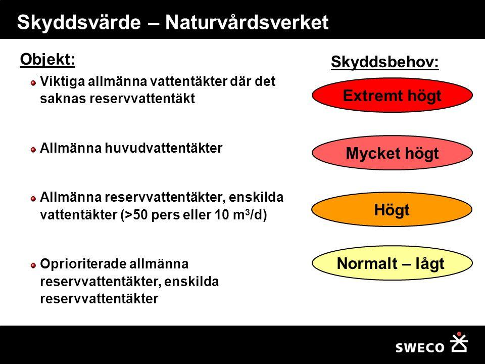 Skyddsvärde – Naturvårdsverket Objekt: Viktiga allmänna vattentäkter där det saknas reservvattentäkt Allmänna huvudvattentäkter Allmänna reservvattent