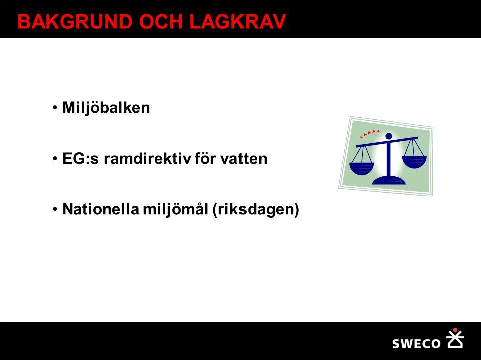 BAKGRUND OCH LAGKRAV Miljöbalken EG:s ramdirektiv för vatten Nationella miljömål (riksdagen)