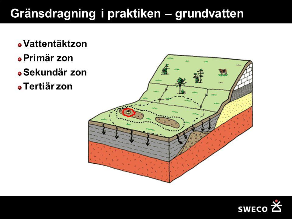 Gränsdragning i praktiken – grundvatten Vattentäktzon Primär zon Sekundär zon Tertiär zon