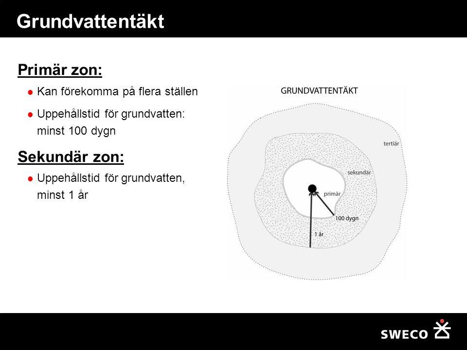 Grundvattentäkt Primär zon: Kan förekomma på flera ställen Uppehållstid för grundvatten: minst 100 dygn Sekundär zon: Uppehållstid för grundvatten, mi