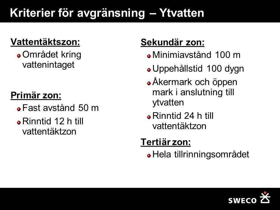 Kriterier för avgränsning – Ytvatten Vattentäktszon: Området kring vattenintaget Primär zon: Fast avstånd 50 m Rinntid 12 h till vattentäktzon Sekundä
