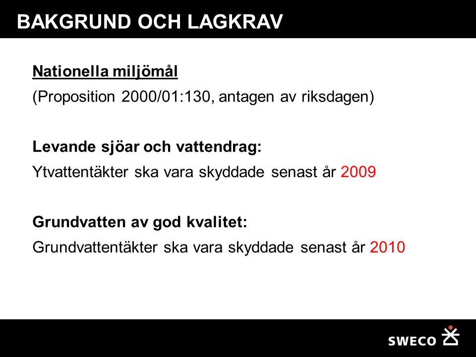 BAKGRUND OCH LAGKRAV Nationella miljömål (Proposition 2000/01:130, antagen av riksdagen) Levande sjöar och vattendrag: Ytvattentäkter ska vara skyddad