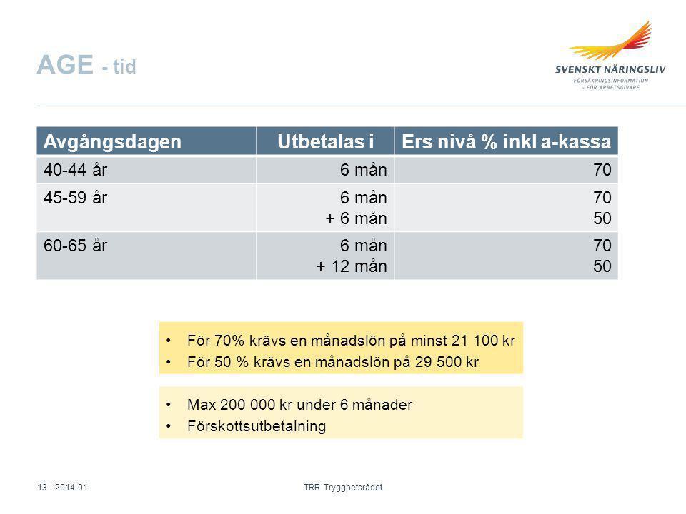AGE - tid AvgångsdagenUtbetalas iErs nivå % inkl a-kassa 40-44 år6 mån70 45-59 år6 mån + 6 mån 70 50 60-65 år6 mån + 12 mån 70 50 För 70% krävs en mån