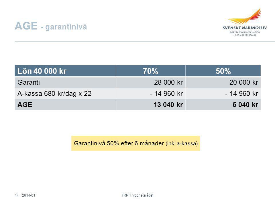 AGE - garantinivå Lön 40 000 kr70%50% Garanti28 000 kr20 000 kr A-kassa 680 kr/dag x 22- 14 960 kr AGE13 040 kr 5 040 kr Garantinivå 50% efter 6 månad