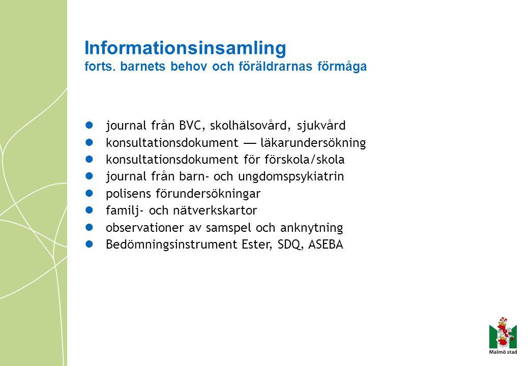 Informationsinsamling forts.