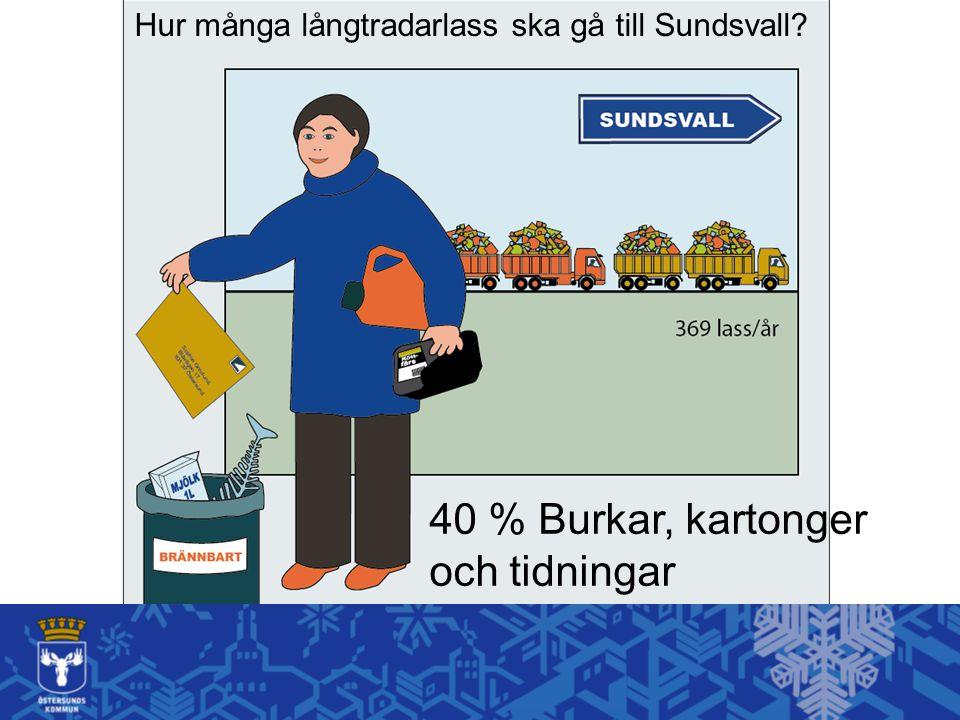 Hur många långtradarlass ska gå till Sundsvall? 40 % Burkar, kartonger och tidningar