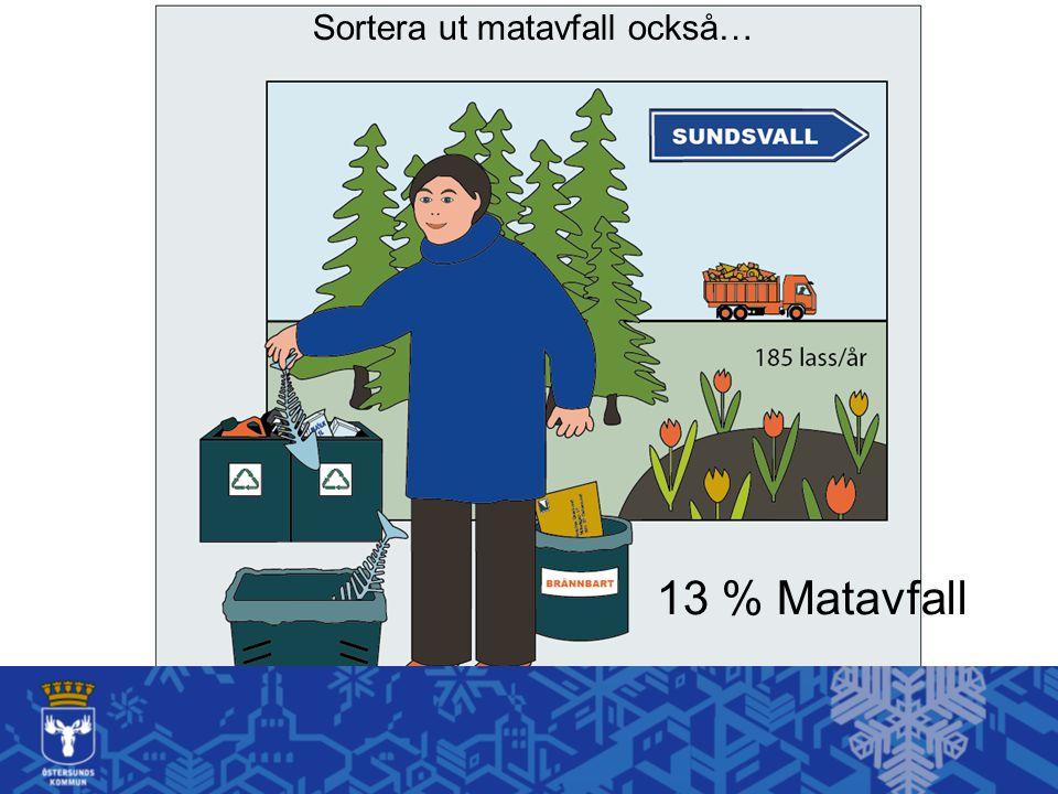 Sortera ut matavfall också… 13 % Matavfall