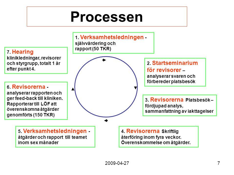 2009-04-277 1. Verksamhetsledningen - självvärdering och rapport (50 TKR) 2. Startseminarium för revisorer – analyserar svaren och förbereder platsbes