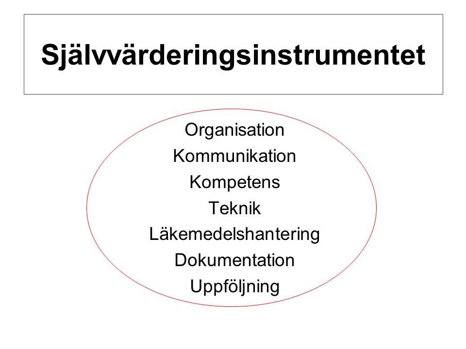 Självvärderingsinstrumentet Organisation Kommunikation Kompetens Teknik Läkemedelshantering Dokumentation Uppföljning