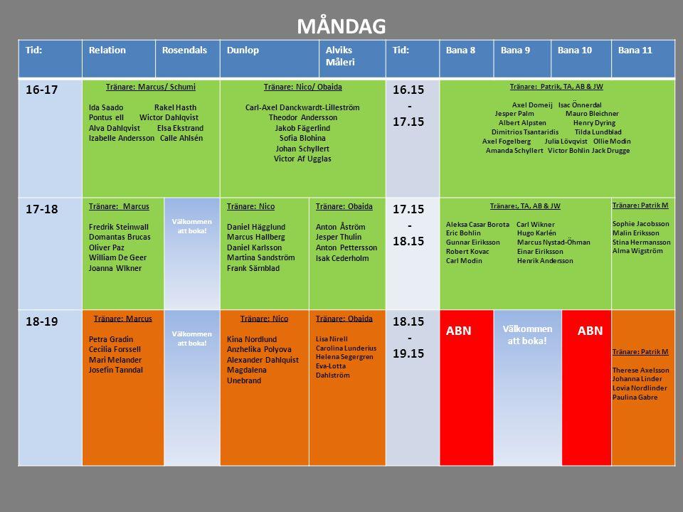 16-17 17-18 18-19 19-20 20-21 21-22 Tid:RelationRosendalsDunlopAlviks Måleri Tid:Bana 8Bana 9Bana 10Bana 11 16-17 Tränare: Marcus/ Schumi Ida Saado Ra
