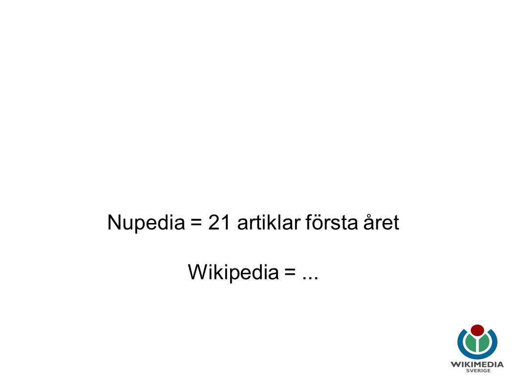 Wikipedia i utbildning 18 000 artiklar första året