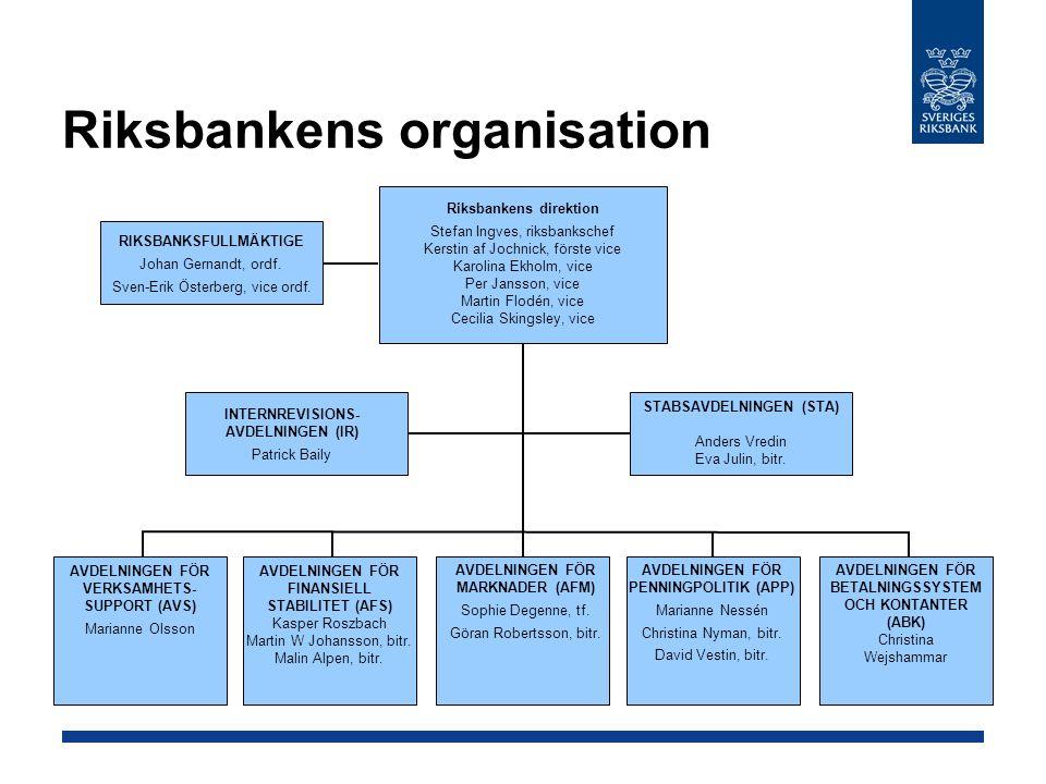Riksbankens organisation Riksbankens direktion Stefan Ingves, riksbankschef Kerstin af Jochnick, förste vice Karolina Ekholm, vice Per Jansson, vice M