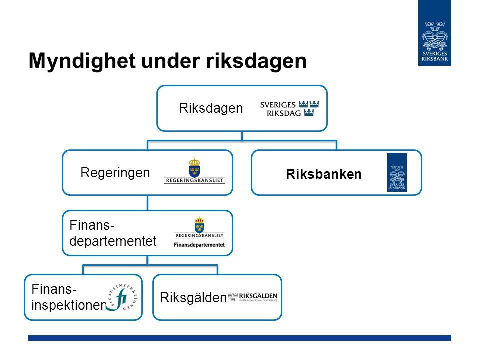 Myndighet under riksdagen Riksdagen Regeringen Riksbanken Finans- inspektionen Riksgälden Finans- departementet