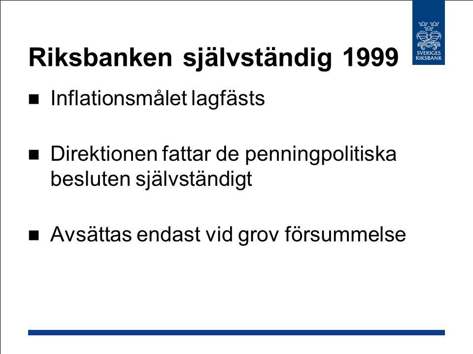 Riksbanken självständig 1999 Inflationsmålet lagfästs Direktionen fattar de penningpolitiska besluten självständigt Avsättas endast vid grov försummel