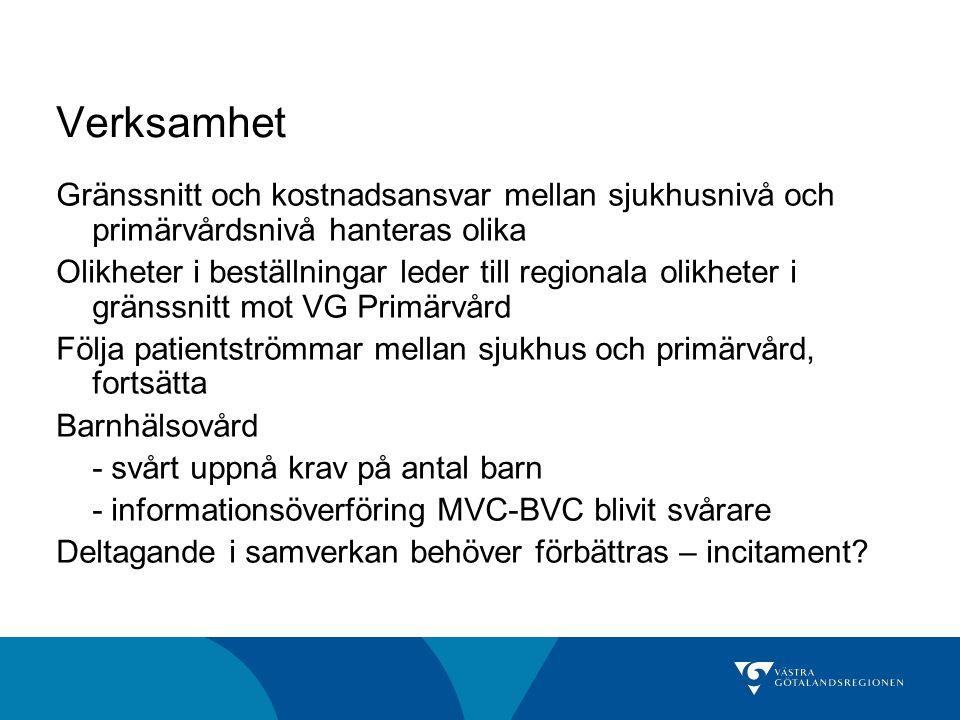 Verksamhet Gränssnitt och kostnadsansvar mellan sjukhusnivå och primärvårdsnivå hanteras olika Olikheter i beställningar leder till regionala olikheter i gränssnitt mot VG Primärvård Följa patientströmmar mellan sjukhus och primärvård, fortsätta Barnhälsovård - svårt uppnå krav på antal barn - informationsöverföring MVC-BVC blivit svårare Deltagande i samverkan behöver förbättras – incitament