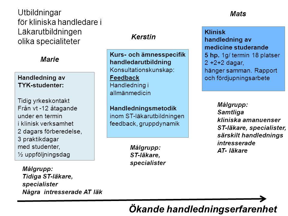 Utbildningar för kliniska handledare i Läkarutbildningen olika specialiteter Målgrupp: Tidiga ST-läkare, specialister Några intresserade AT läk Handle