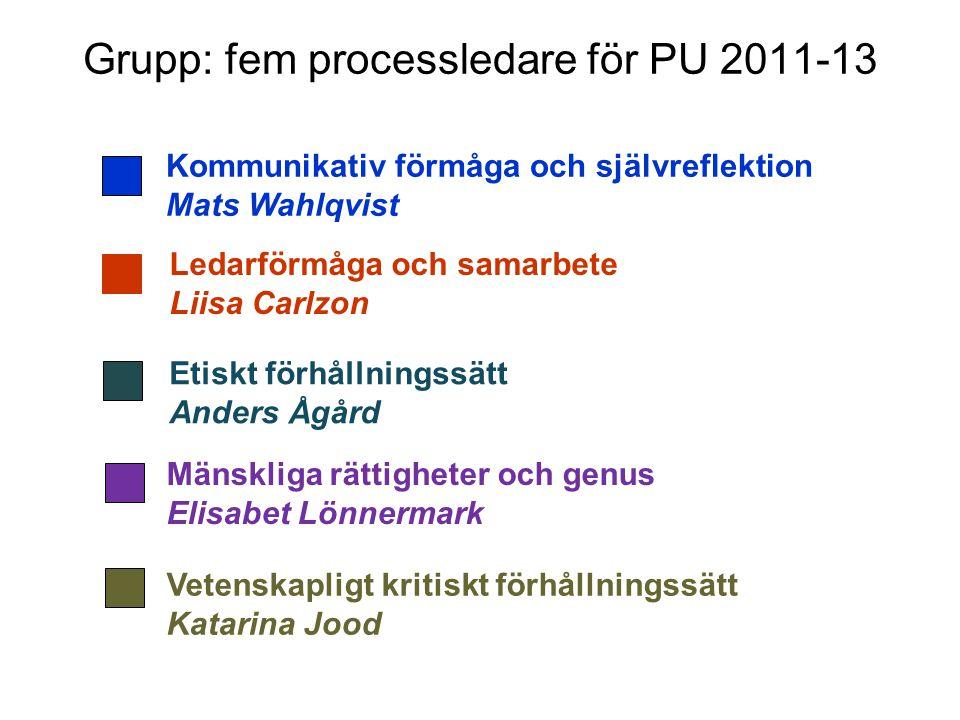 Grupp: fem processledare för PU 2011-13 Ledarförmåga och samarbete Liisa Carlzon Kommunikativ förmåga och självreflektion Mats Wahlqvist Etiskt förhål