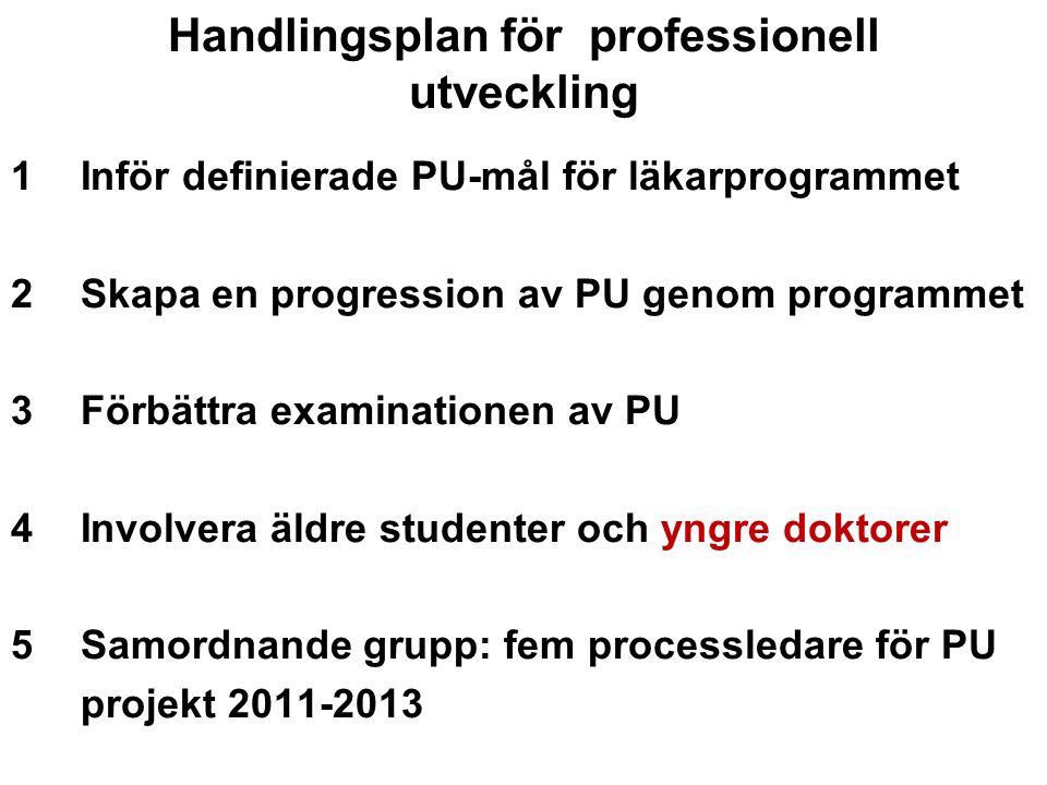 Handlingsplan för professionell utveckling 1Inför definierade PU-mål för läkarprogrammet 2Skapa en progression av PU genom programmet 3Förbättra exami