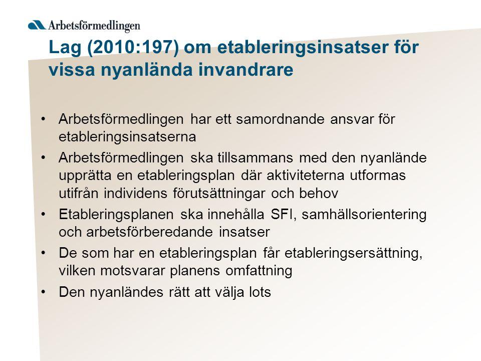 Målgrupp Nyanlända i arbetsför ålder, 20-64 år, som har fått uppehållstillstånd som flyktingar, av flyktingliknande skäl och kvotflyktingar Även nyanlända i åldern 18-19 år som saknar föräldrar i Sverige Anhöriga till ovanstående