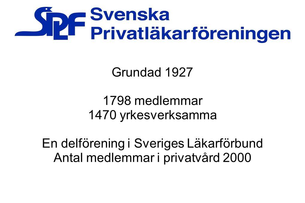 Grundad 1927 1798 medlemmar 1470 yrkesverksamma En delförening i Sveriges Läkarförbund Antal medlemmar i privatvård 2000