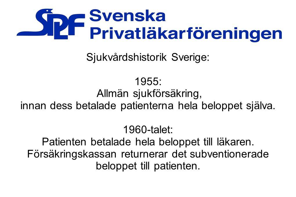 Sjukvårdshistorik Sverige: 1955: Allmän sjukförsäkring, innan dess betalade patienterna hela beloppet själva. 1960-talet: Patienten betalade hela belo