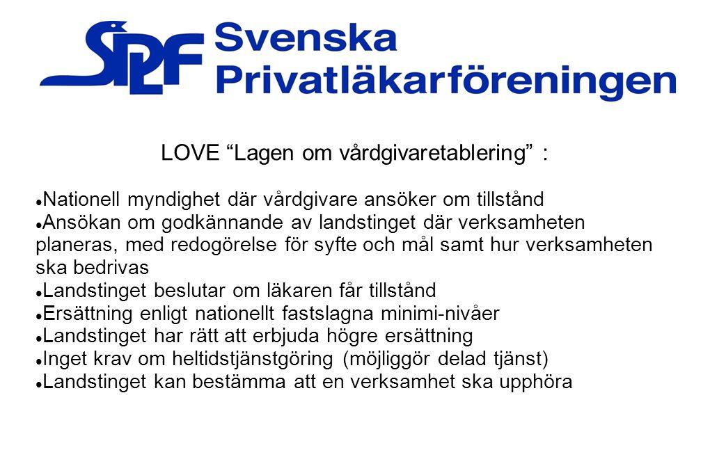 """LOVE """"Lagen om vårdgivaretablering"""" : Nationell myndighet där vårdgivare ansöker om tillstånd Ansökan om godkännande av landstinget där verksamheten p"""
