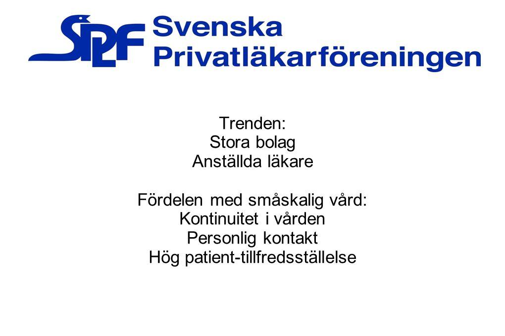 Trenden: Stora bolag Anställda läkare Fördelen med småskalig vård: Kontinuitet i vården Personlig kontakt Hög patient-tillfredsställelse