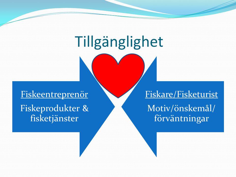 Tillgänglighet Fiskeentreprenör Fiskeprodukter & fisketjänster Fiskare/Fisketurist Motiv/önskemål/ förväntningar