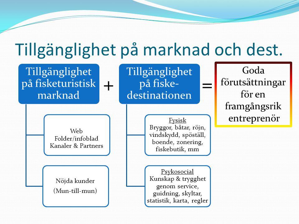 Tillgänglighet på marknad och dest. Tillgänglighet på fisketuristisk marknad Web Folder/infoblad Kanaler & Partners Nöjda kunder (Mun-till-mun) Tillgä