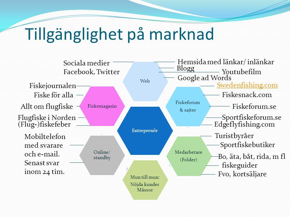 Tillgänglighet på marknad Entreprenör Web Fiskeforum & sajter Medarbetare (Folder) Mun till mun: Nöjda kunder Mässor Online/ standby Fiskemagasin Hems