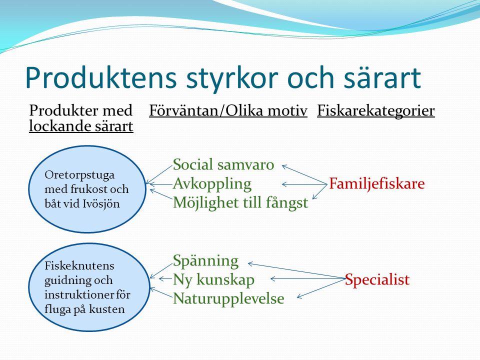 Produktens styrkor och särart Produkter med Förväntan/Olika motivFiskarekategorier lockande särart Social samvaro Avkoppling Familjefiskare Möjlighet