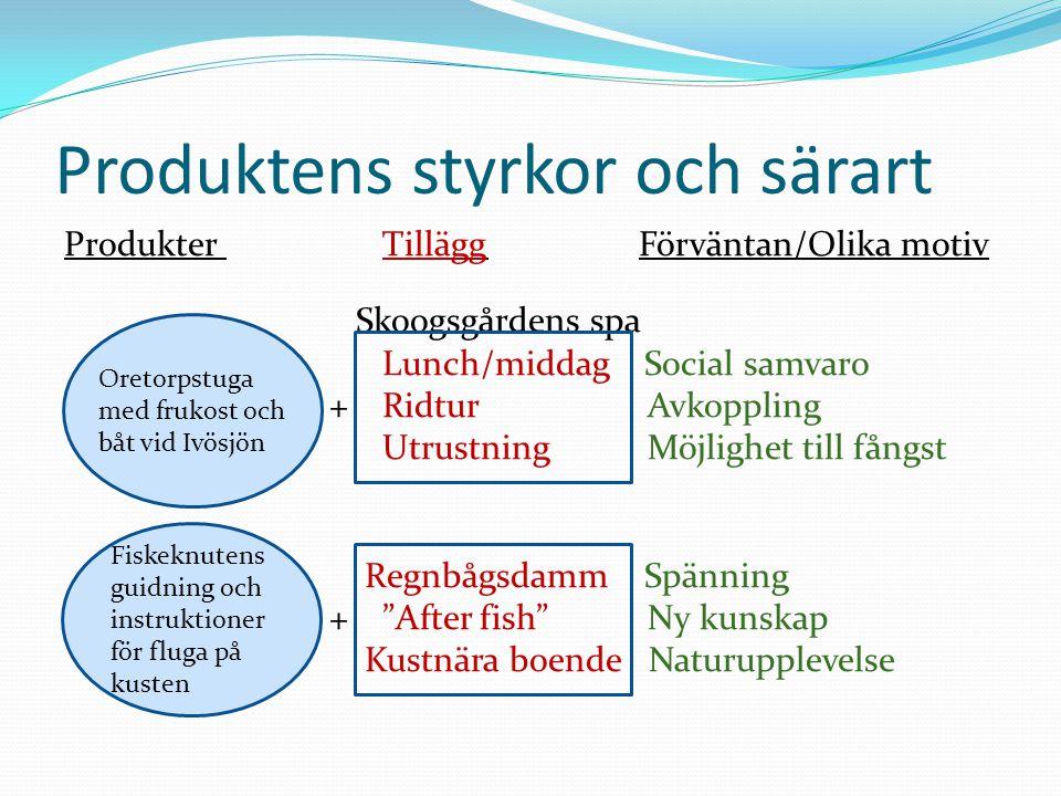 Produktens styrkor och särart Produkter Tillägg Förväntan/Olika motiv Skoogsgårdens spa Lunch/middag Social samvaro +Ridtur Avkoppling Utrustning Möjl