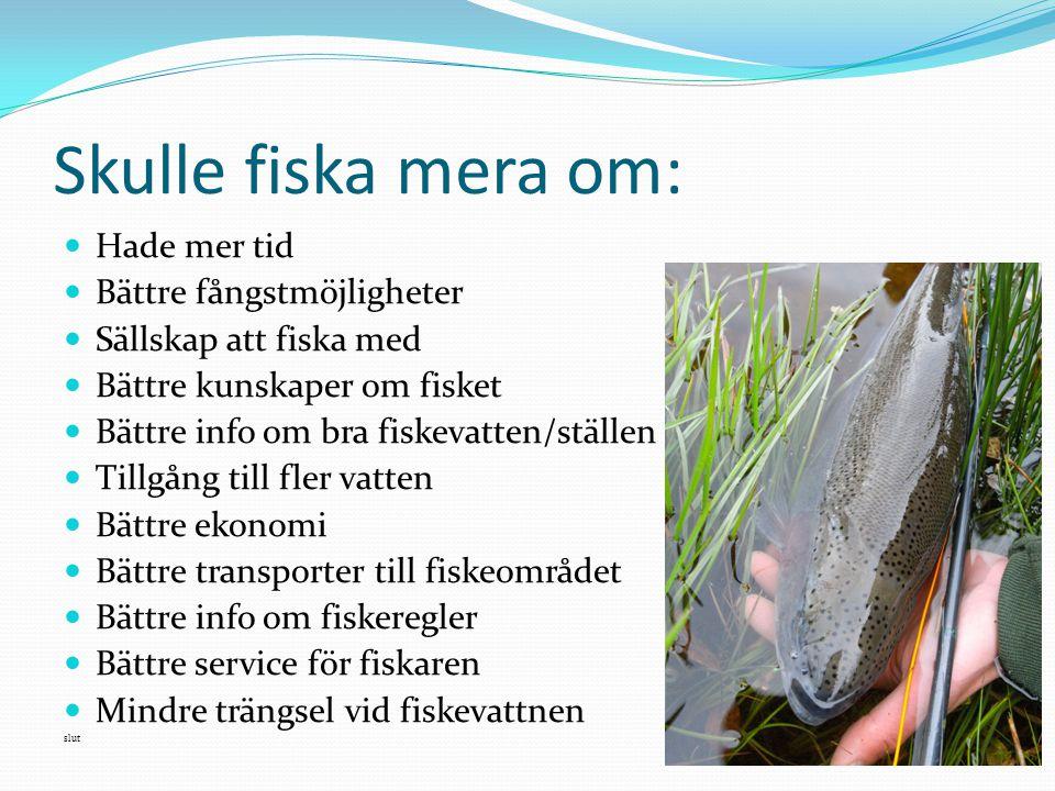 Skulle fiska mera om: Hade mer tid Bättre fångstmöjligheter Sällskap att fiska med Bättre kunskaper om fisket Bättre info om bra fiskevatten/ställen Tillgång till fler vatten Bättre ekonomi Bättre transporter till fiskeområdet Bättre info om fiskeregler Bättre service för fiskaren Mindre trängsel vid fiskevattnen slut