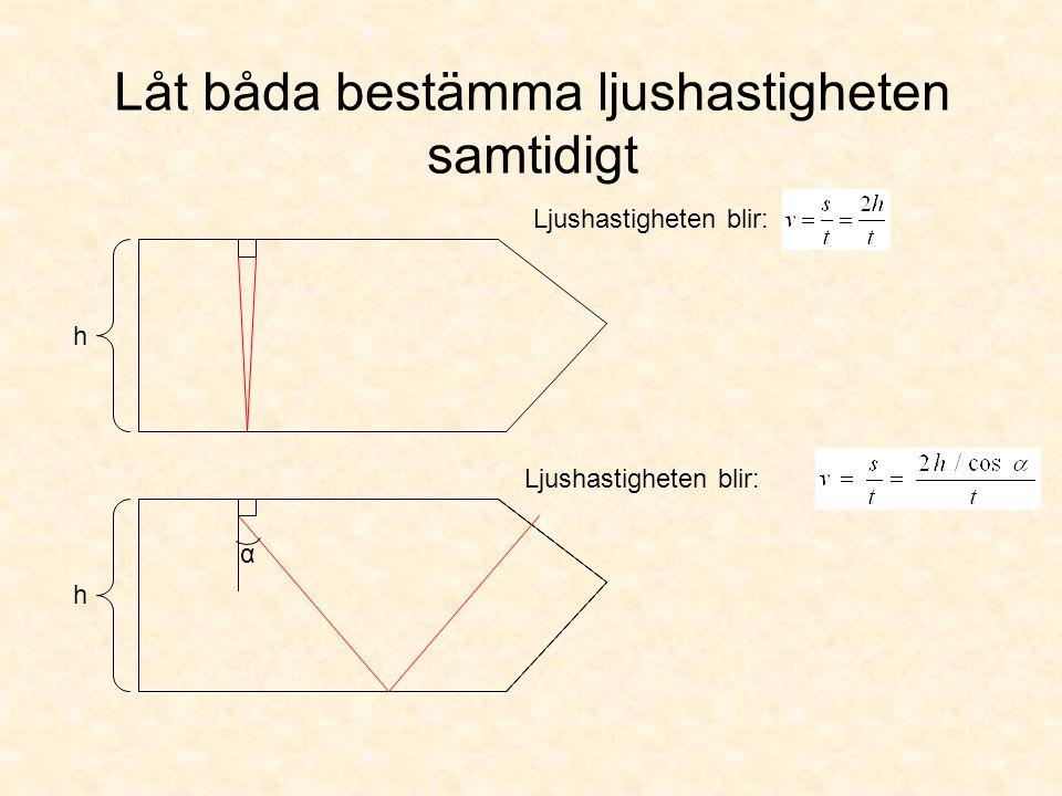 Låt båda bestämma ljushastigheten samtidigt h α Ljushastigheten blir: h