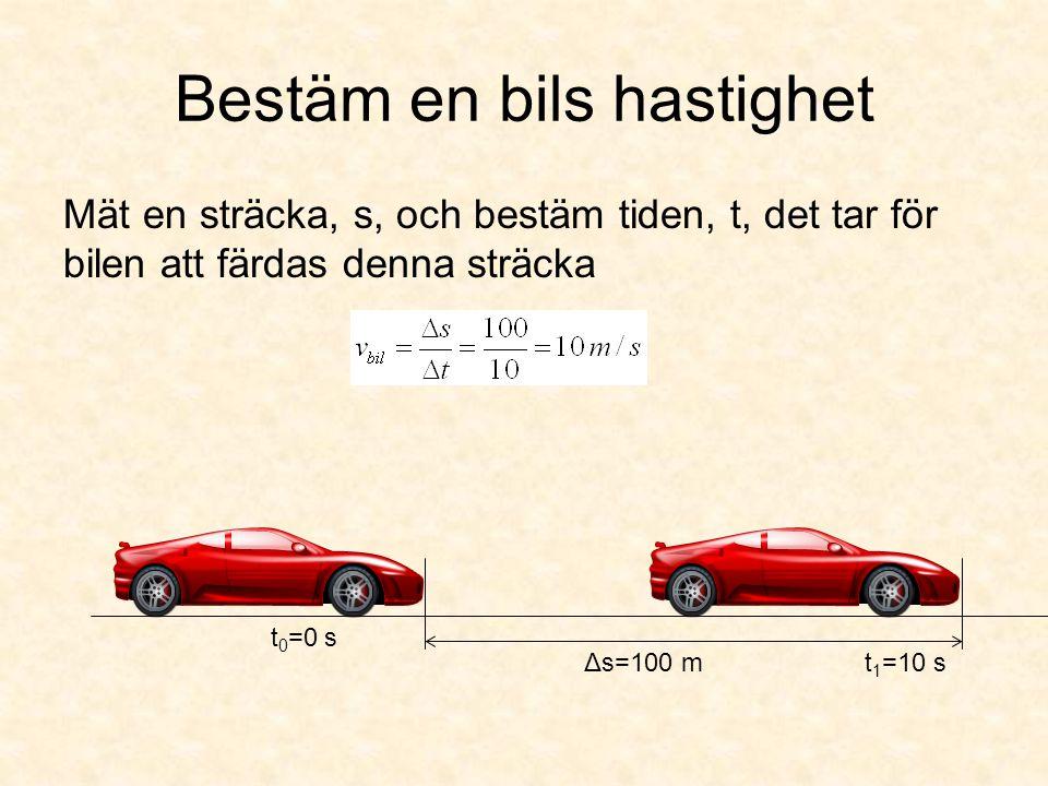 Bestäm en bils hastighet Mät en sträcka, s, och bestäm tiden, t, det tar för bilen att färdas denna sträcka Δs=100 m t 0 =0 s t 1 =10 s