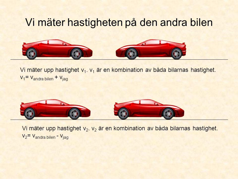 Vi mäter hastigheten på den andra bilen Vi mäter upp hastighet v 1. v 1 är en kombination av båda bilarnas hastighet. v 1 = v andra bilen + v jag Vi m