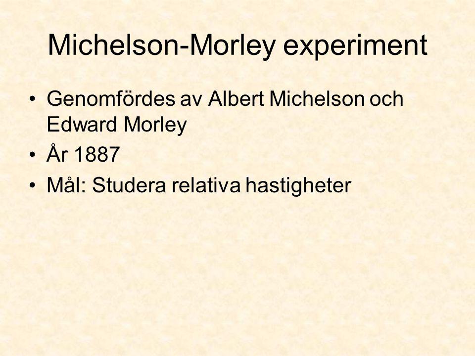 Michelson-Morley experiment Genomfördes av Albert Michelson och Edward Morley År 1887 Mål: Studera relativa hastigheter