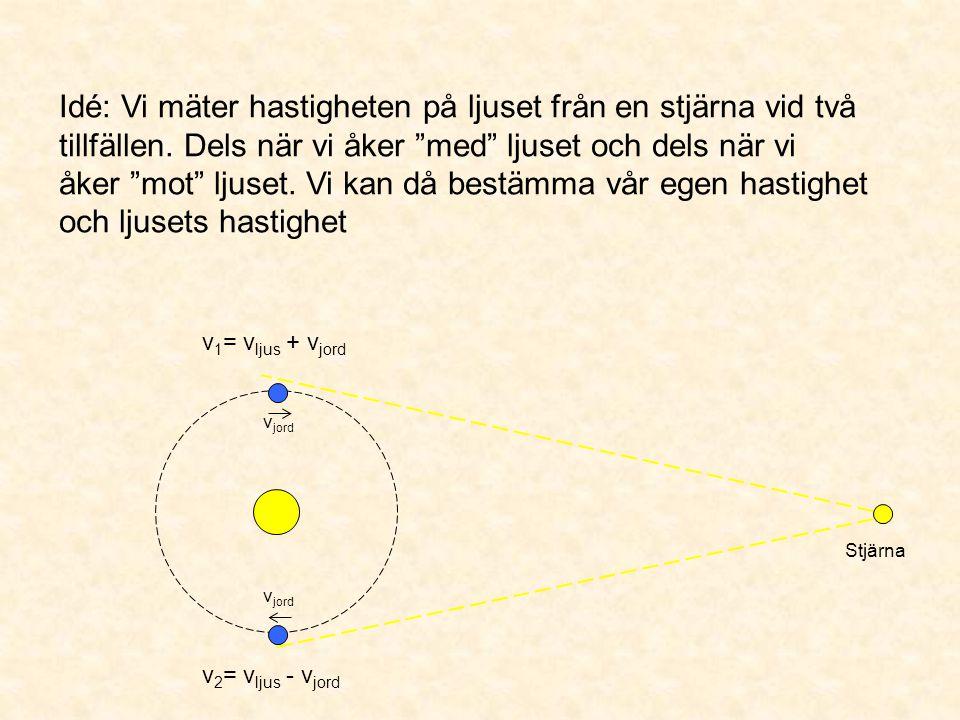 """Idé: Vi mäter hastigheten på ljuset från en stjärna vid två tillfällen. Dels när vi åker """"med"""" ljuset och dels när vi åker """"mot"""" ljuset. Vi kan då bes"""