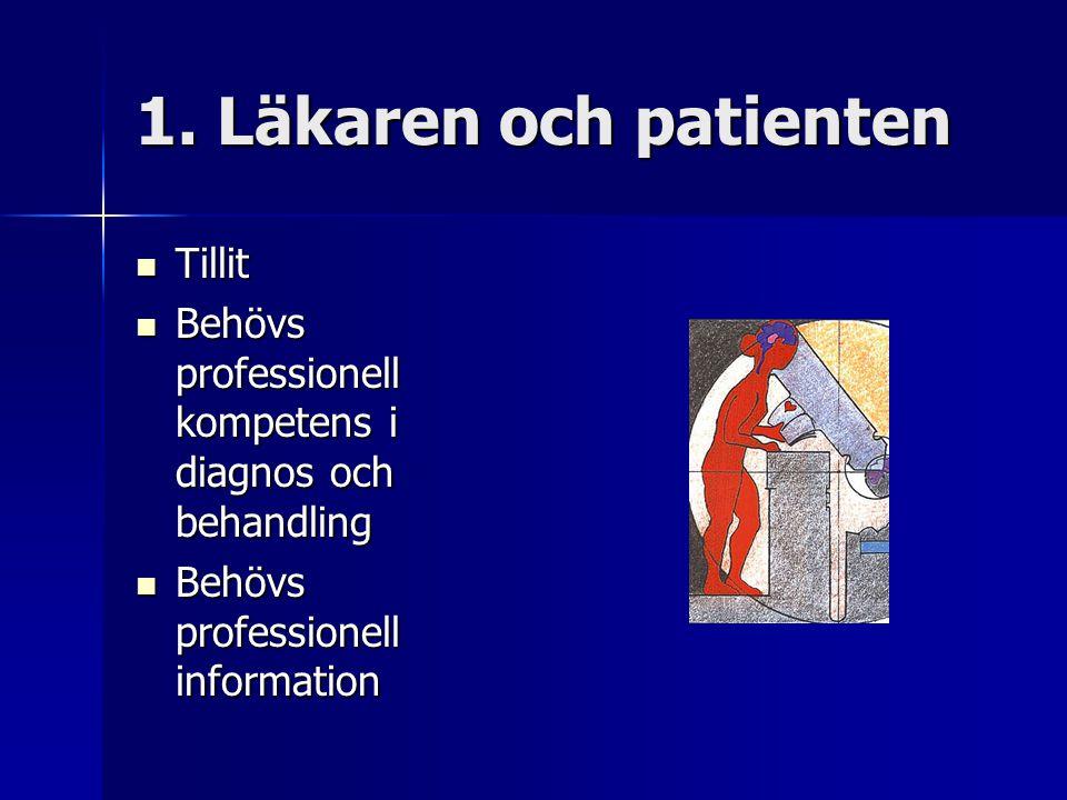 1. Läkaren och patienten Tillit Tillit Behövs professionell kompetens i diagnos och behandling Behövs professionell kompetens i diagnos och behandling